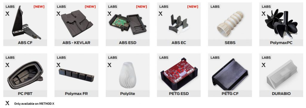 Featured MakerBot Labs Materials