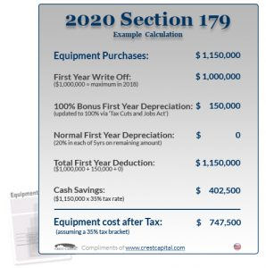 2020 Section 179 deduction example